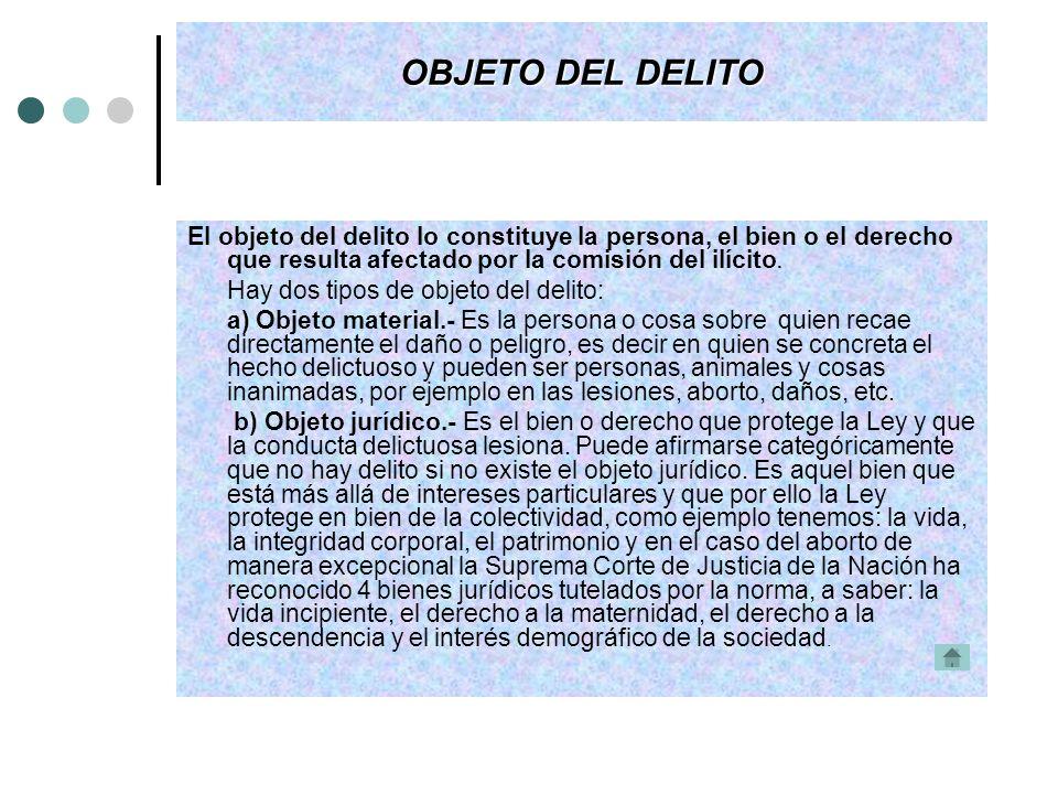 OBJETO DEL DELITOEl objeto del delito lo constituye la persona, el bien o el derecho que resulta afectado por la comisión del ilícito.