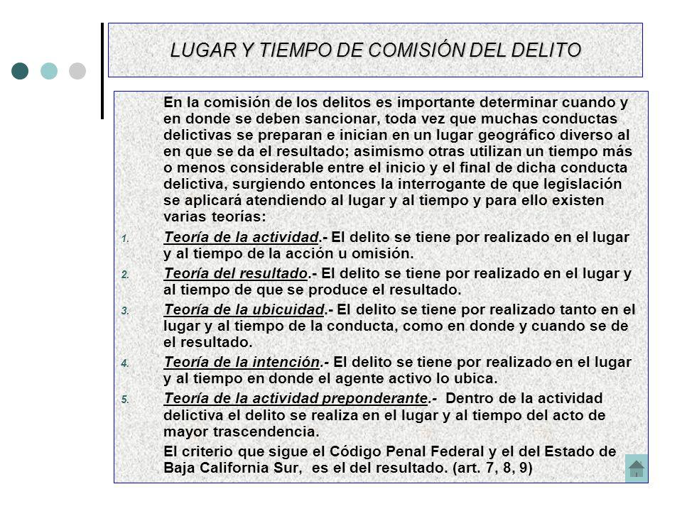 LUGAR Y TIEMPO DE COMISIÓN DEL DELITO