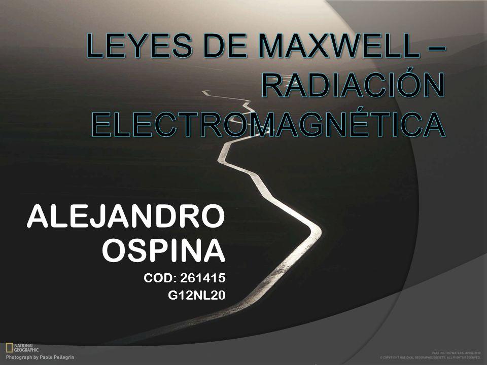 LEYES DE MAXWELL – Radiación electromagnética