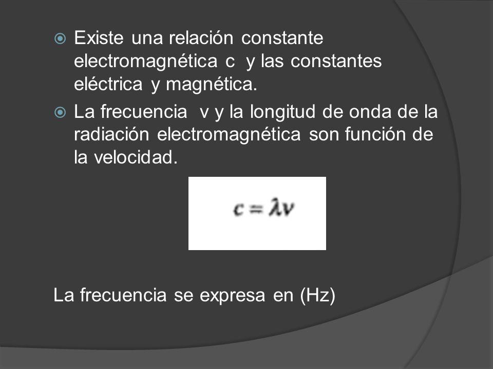Existe una relación constante electromagnética c y las constantes eléctrica y magnética.