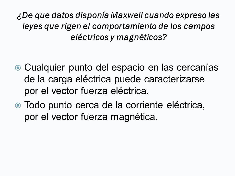 ¿De que datos disponía Maxwell cuando expreso las leyes que rigen el comportamiento de los campos eléctricos y magnéticos