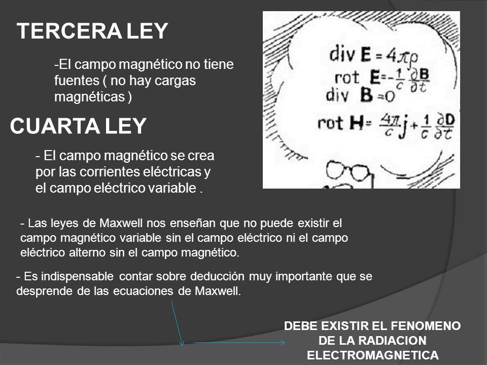 DEBE EXISTIR EL FENOMENO DE LA RADIACION ELECTROMAGNETICA