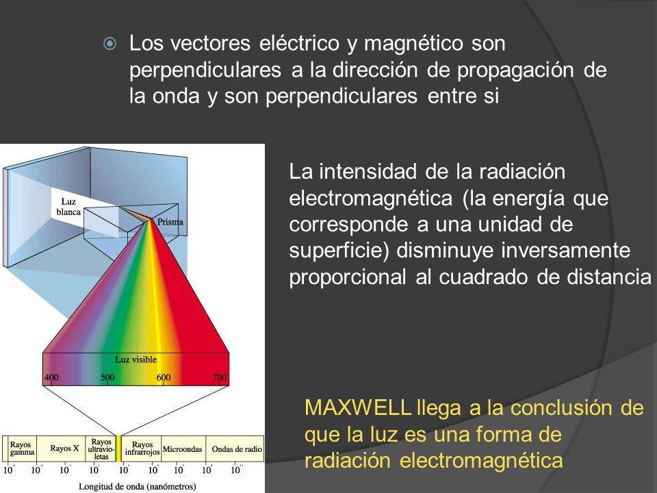 Los vectores eléctrico y magnético son perpendiculares a la dirección de propagación de la onda y son perpendiculares entre si