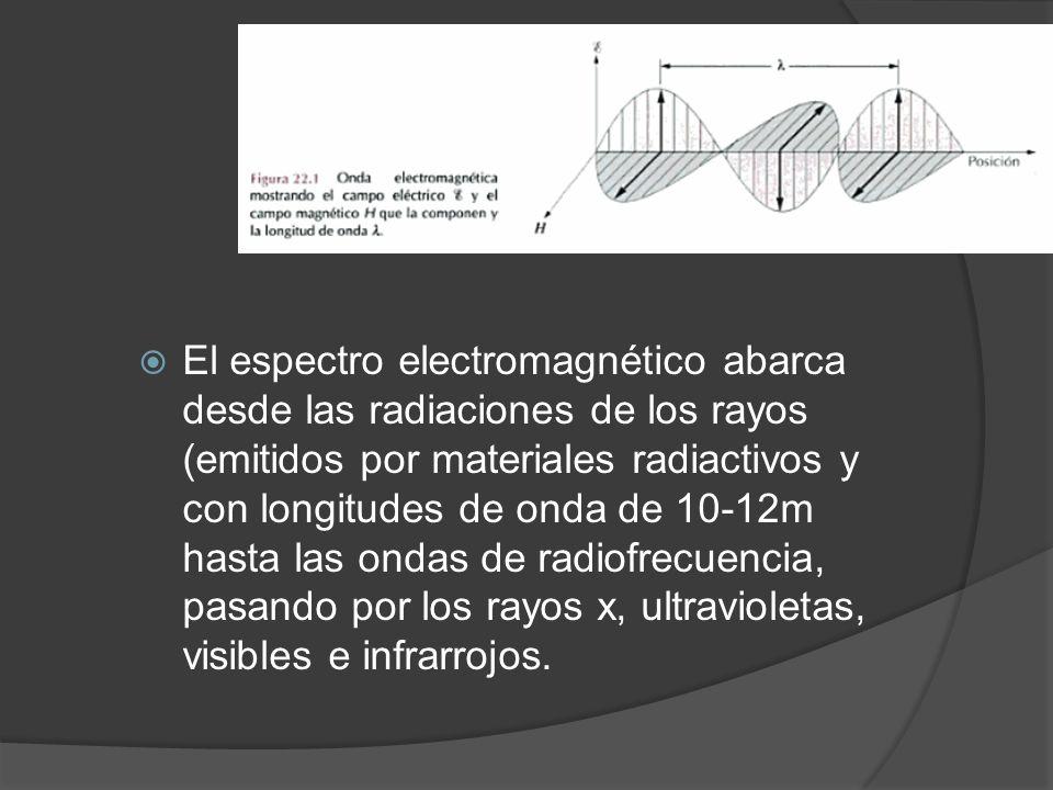 El espectro electromagnético abarca desde las radiaciones de los rayos (emitidos por materiales radiactivos y con longitudes de onda de 10-12m hasta las ondas de radiofrecuencia, pasando por los rayos x, ultravioletas, visibles e infrarrojos.