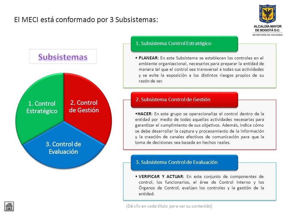 Subsistemas El MECI está conformado por 3 Subsistemas: