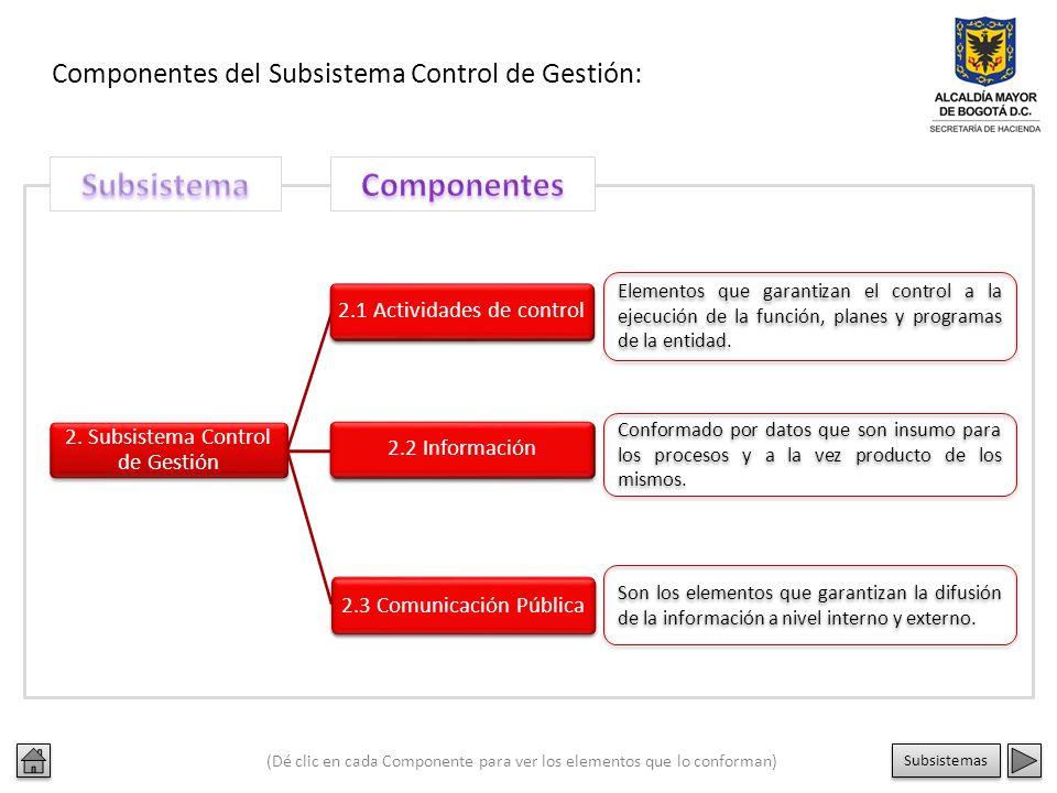 Subsistema Componentes