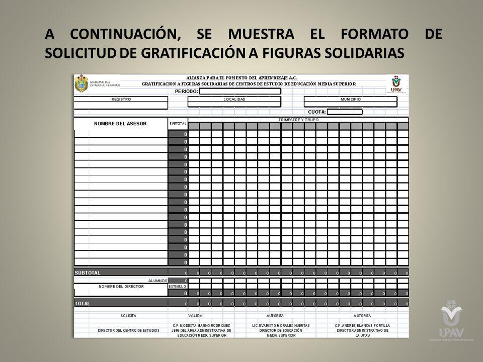 A CONTINUACIÓN, SE MUESTRA EL FORMATO DE SOLICITUD DE GRATIFICACIÓN A FIGURAS SOLIDARIAS