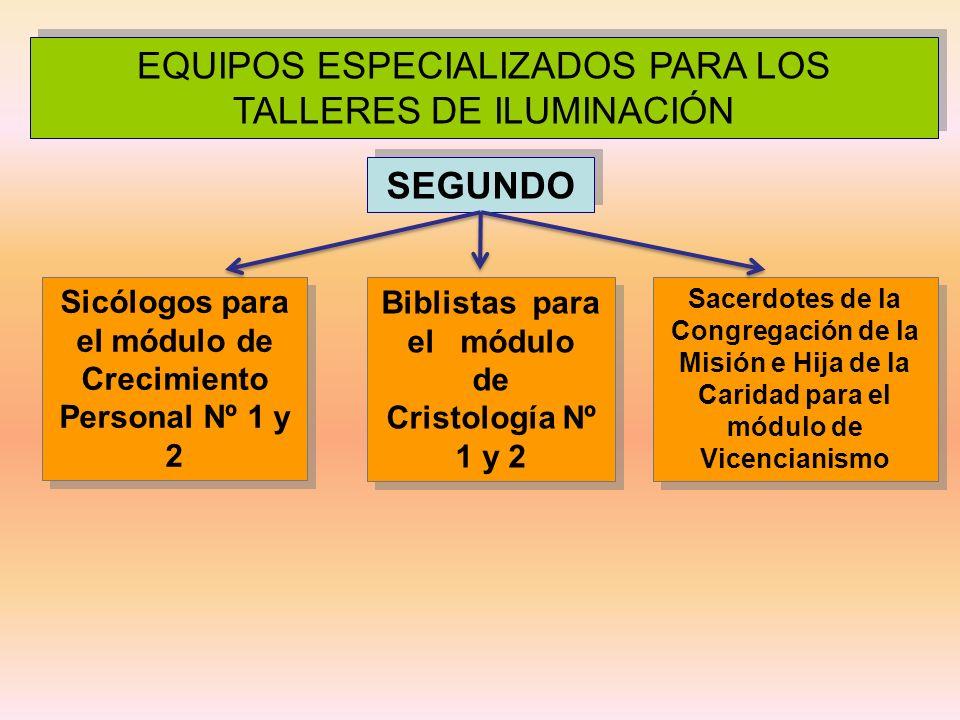 EQUIPOS ESPECIALIZADOS PARA LOS TALLERES DE ILUMINACIÓN