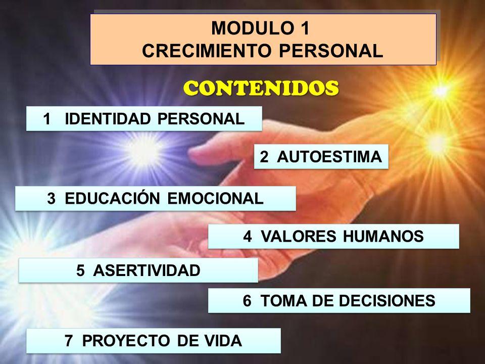CONTENIDOS MODULO 1 CRECIMIENTO PERSONAL 1 IDENTIDAD PERSONAL
