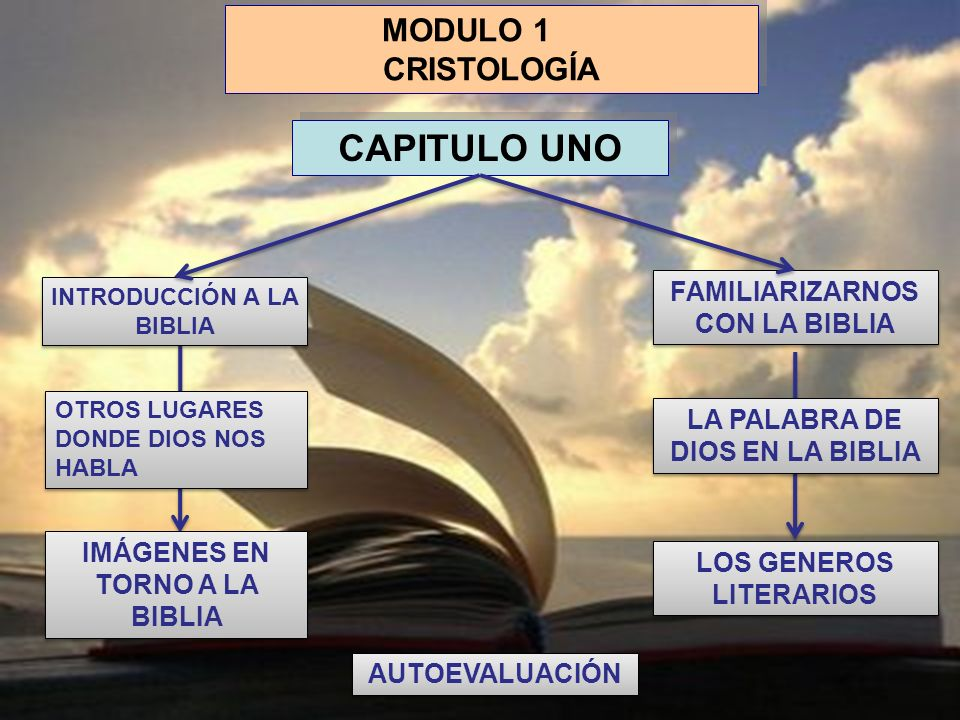 CAPITULO UNO MODULO 1 CRISTOLOGÍA FAMILIARIZARNOS CON LA BIBLIA