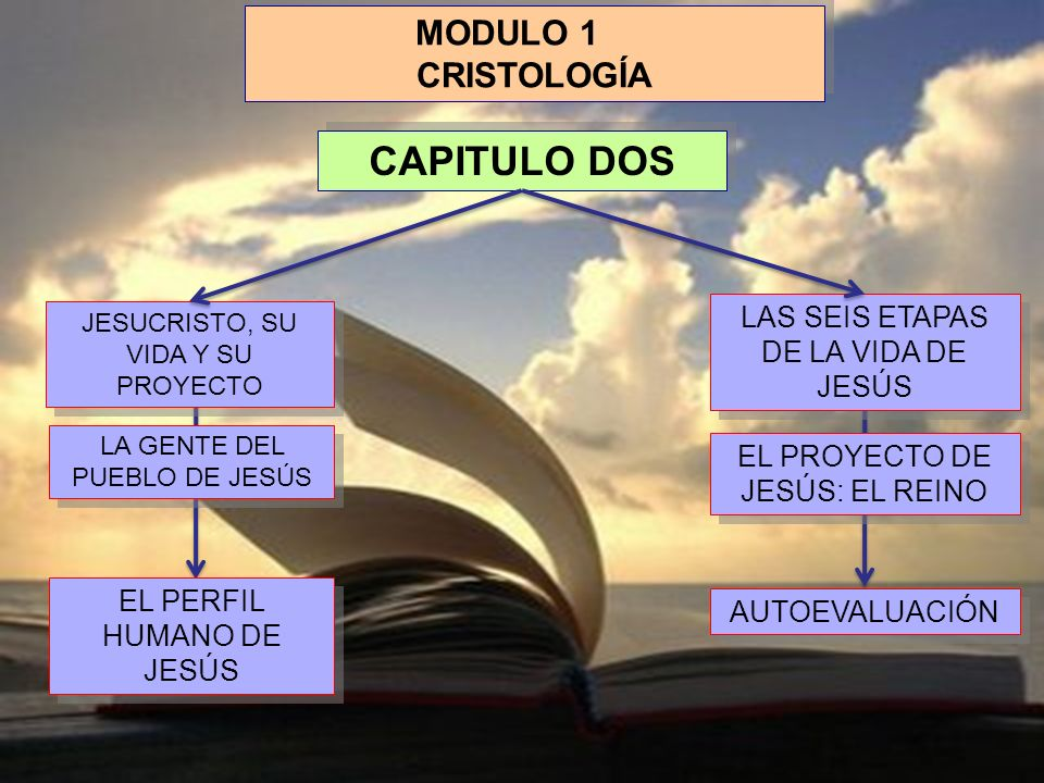CAPITULO DOS MODULO 1 CRISTOLOGÍA LAS SEIS ETAPAS DE LA VIDA DE JESÚS