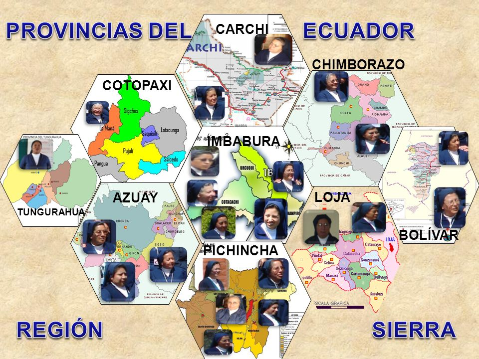 PROVINCIAS DEL ECUADOR REGIÓN SIERRA