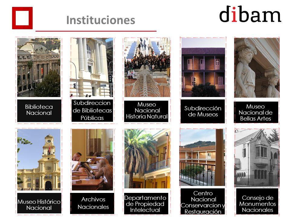 Instituciones Subdireccion de Bibliotecas Públicas Museo