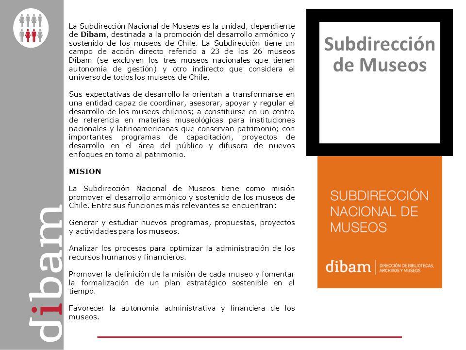 Subdirección de Museos