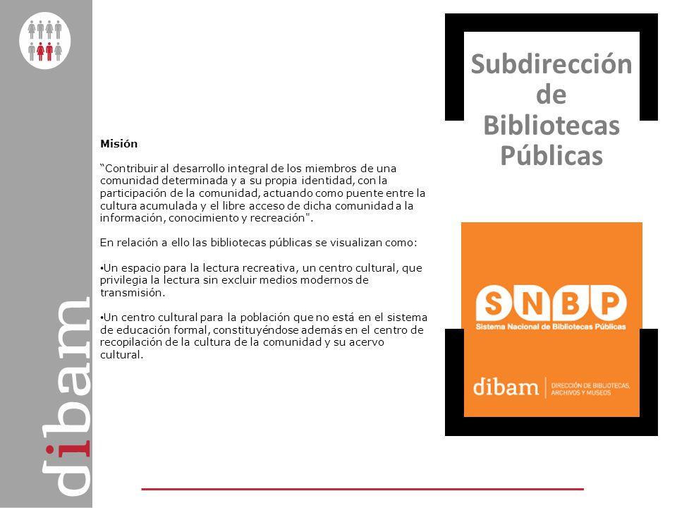 Subdirección de Bibliotecas Públicas