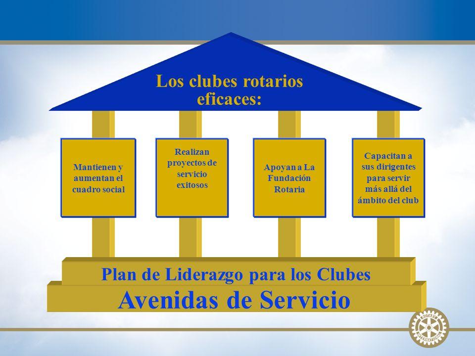 Avenidas de Servicio Los clubes rotarios eficaces: