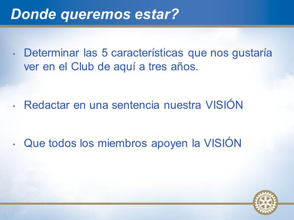 Donde queremos estar Determinar las 5 características que nos gustaría ver en el Club de aquí a tres años.