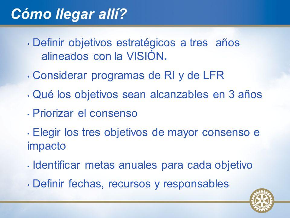 Cómo llegar allí Definir objetivos estratégicos a tres años alineados con la VISIÓN. Considerar programas de RI y de LFR.