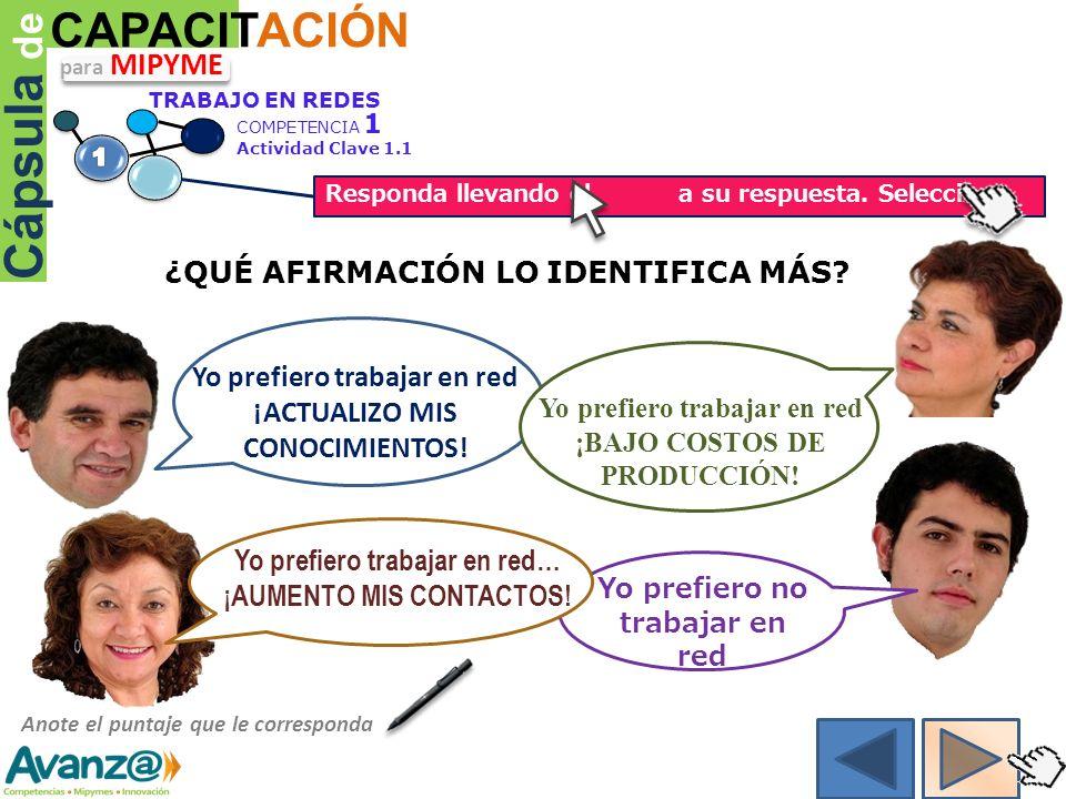 Cápsula de CAPACITACIÓN ¿QUÉ AFIRMACIÓN LO IDENTIFICA MÁS