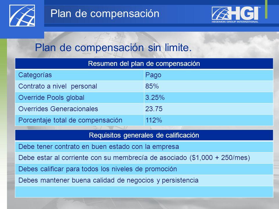 Plan de compensación sin limite.