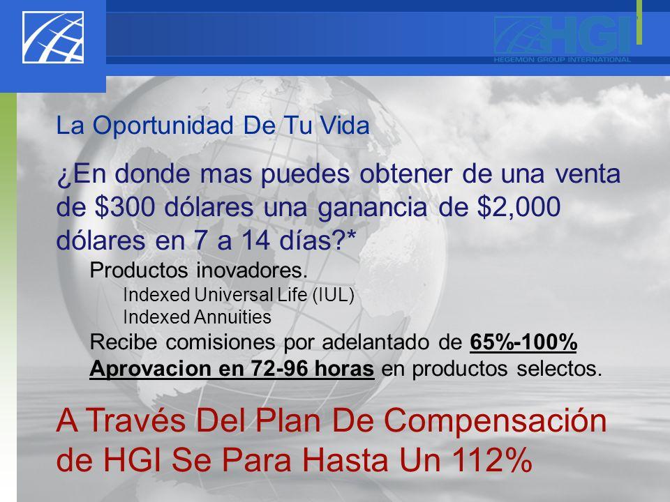 A Través Del Plan De Compensación de HGI Se Para Hasta Un 112%