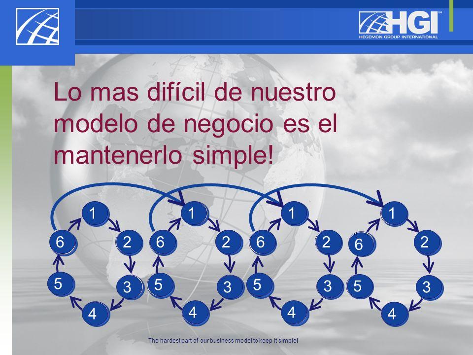 Lo mas difícil de nuestro modelo de negocio es el mantenerlo simple!