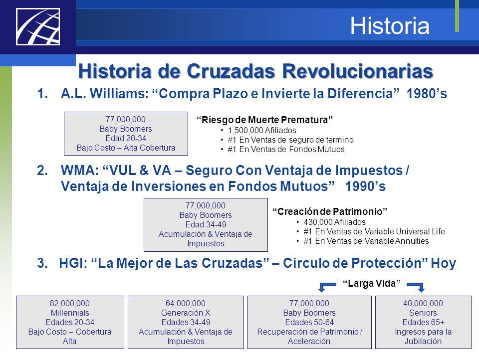Historia de Cruzadas Revolucionarias