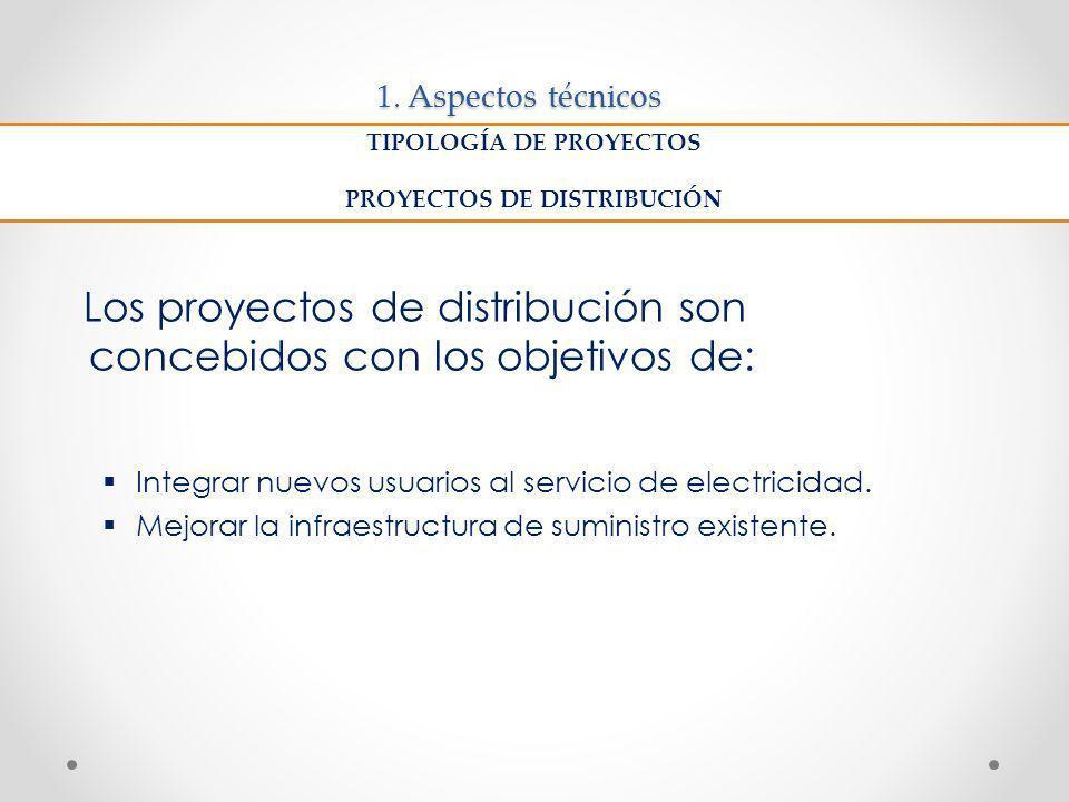 TIPOLOGÍA DE PROYECTOS PROYECTOS DE DISTRIBUCIÓN