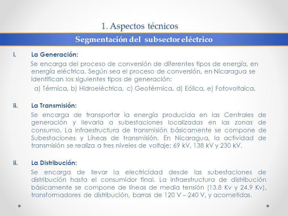 Segmentación del subsector eléctrico