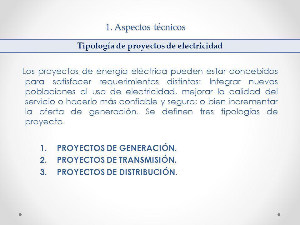 Tipología de proyectos de electricidad