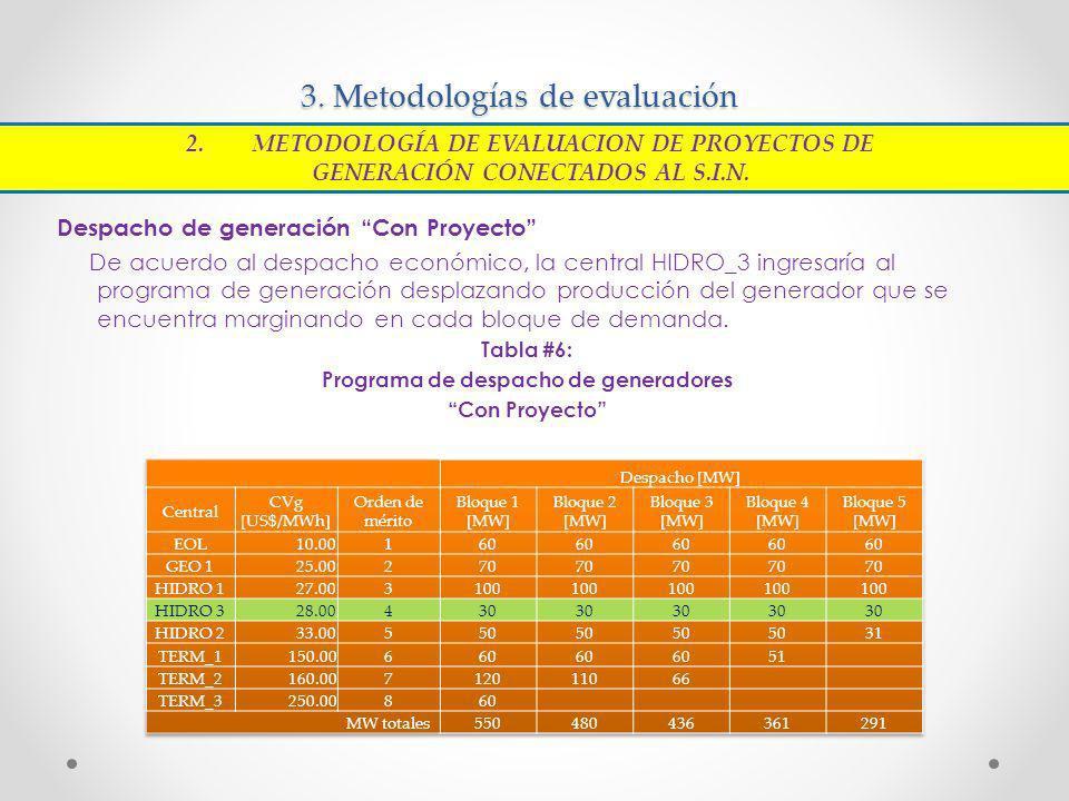 3. Metodologías de evaluación
