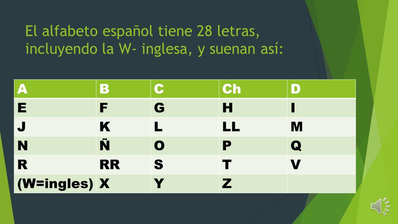 El alfabeto español tiene 28 letras, incluyendo la W- inglesa, y suenan así: