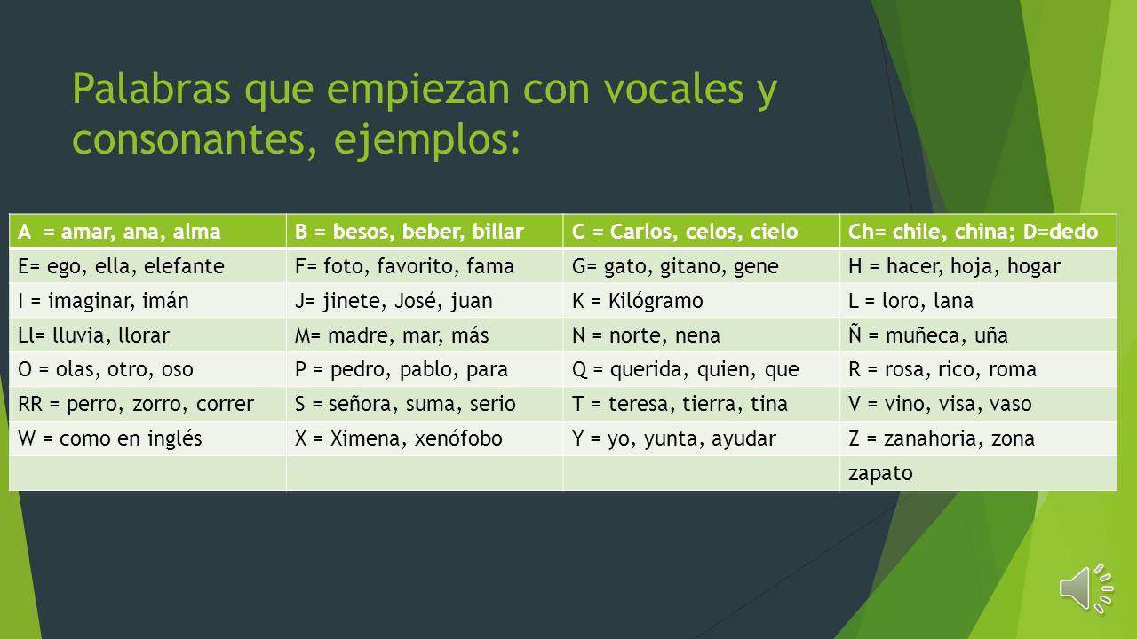 Palabras que empiezan con vocales y consonantes, ejemplos: