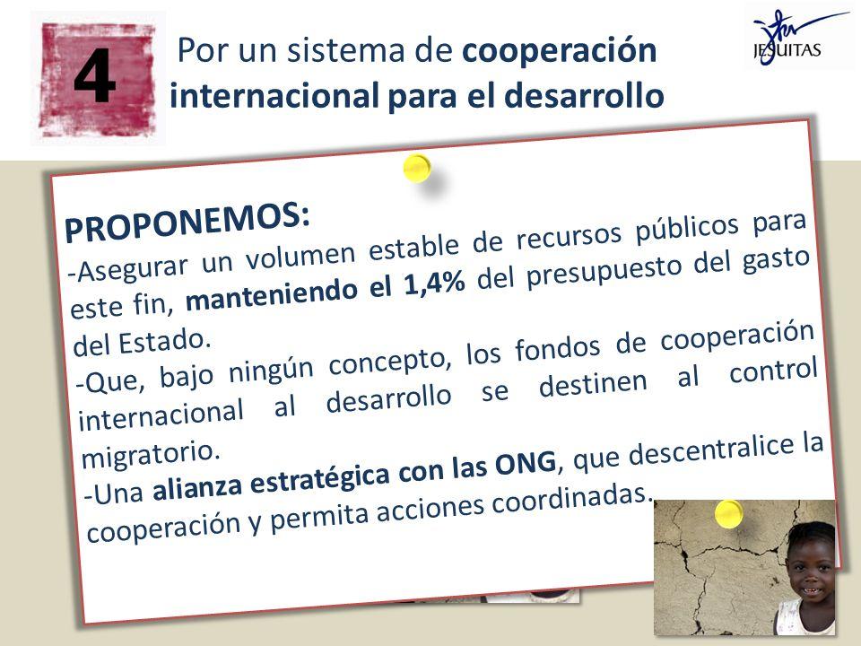 Por un sistema de cooperación internacional para el desarrollo