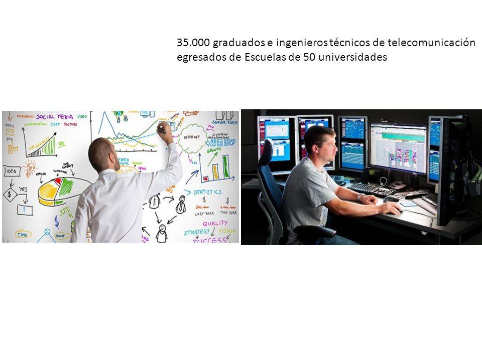 35.000 graduados e ingenieros técnicos de telecomunicación