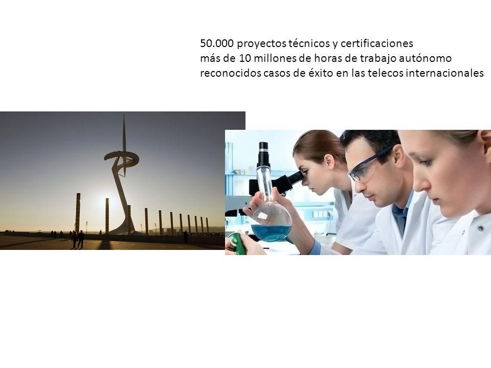 50.000 proyectos técnicos y certificaciones