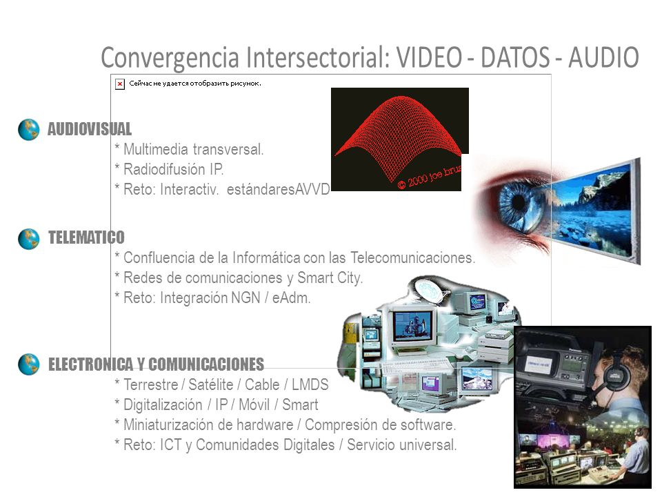 Convergencia Intersectorial: VIDEO - DATOS - AUDIO