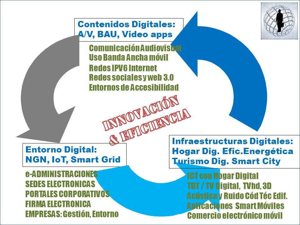 Innovación & Eficiencia Contenidos Digitales: A/V, BAU, Video apps