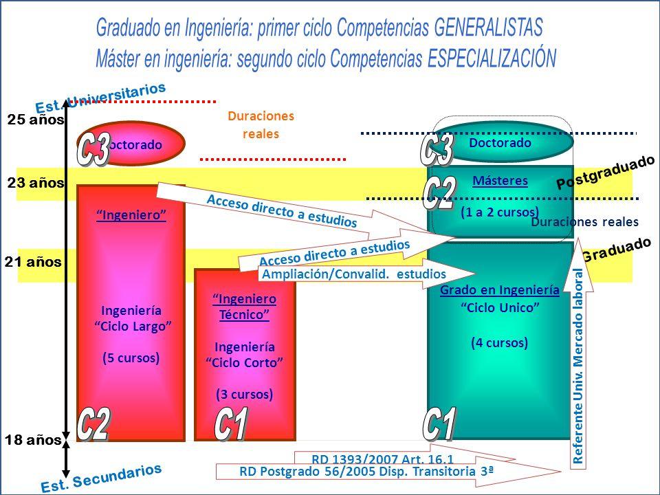 Graduado en Ingeniería: primer ciclo Competencias GENERALISTAS