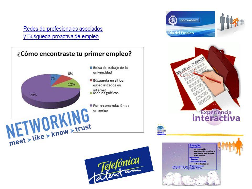 Redes de profesionales asociados y Búsqueda proactiva de empleo