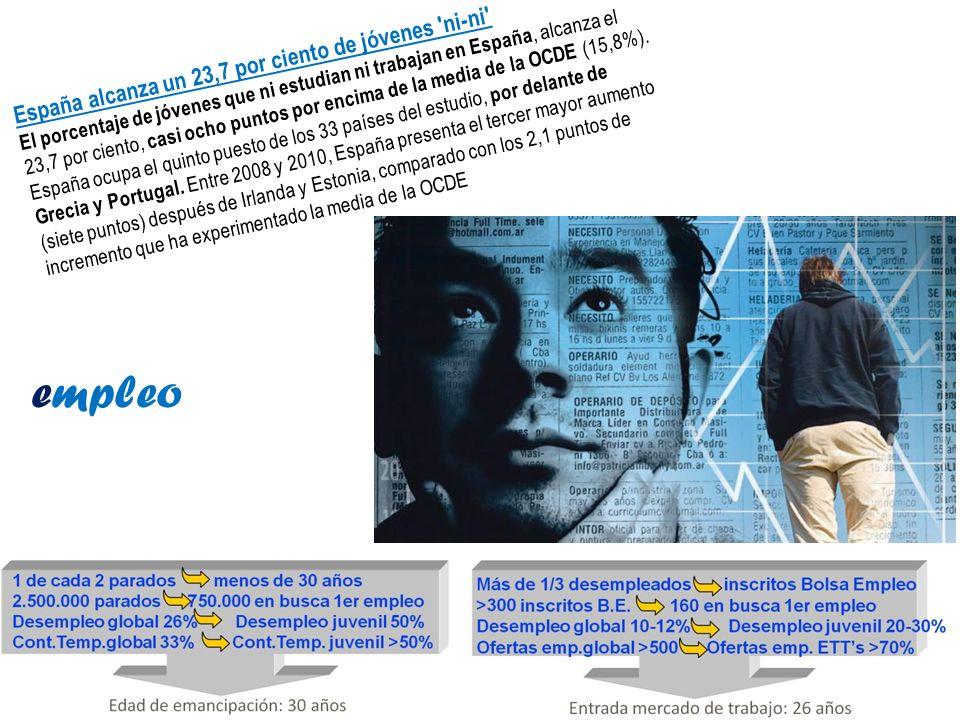 empleo España alcanza un 23,7 por ciento de jóvenes ni-ni