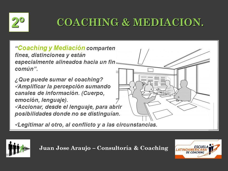 COACHING & MEDIACION. 2º. Coaching y Mediación comparten fines, distinciones y están especialmente alineados hacia un fin común .