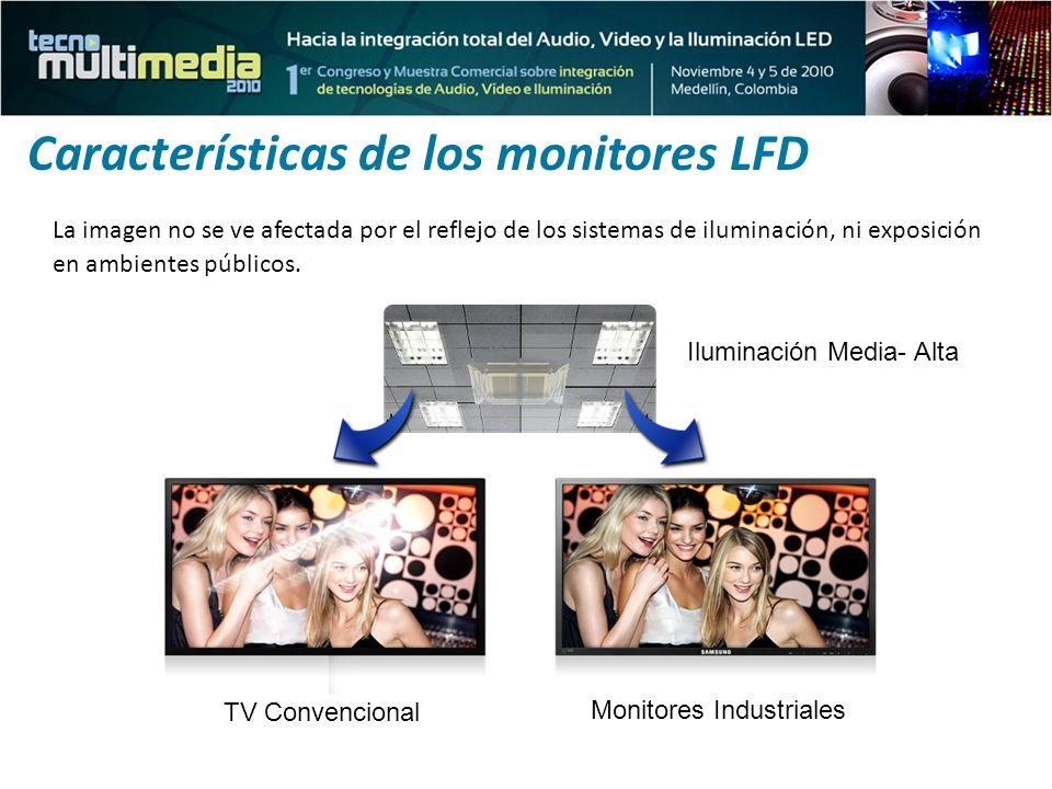 Características de los monitores LFD