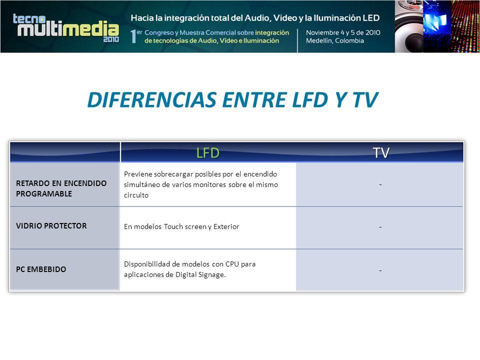 DIFERENCIAS ENTRE LFD Y TV