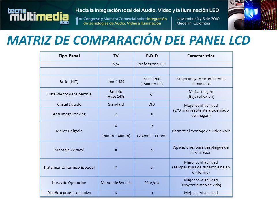 MATRIZ DE COMPARACIÓN DEL PANEL LCD
