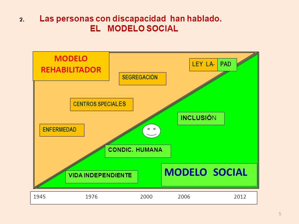 MODELO SOCIAL MODELO REHABILITADOR EL MODELO SOCIAL
