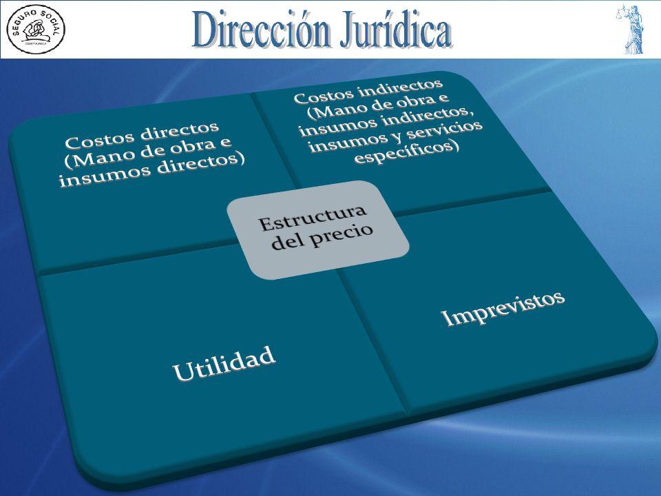 Costos directos (Mano de obra e insumos directos)