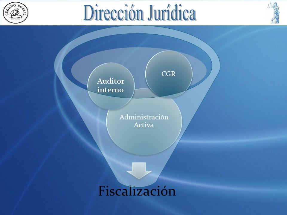 Administración Activa