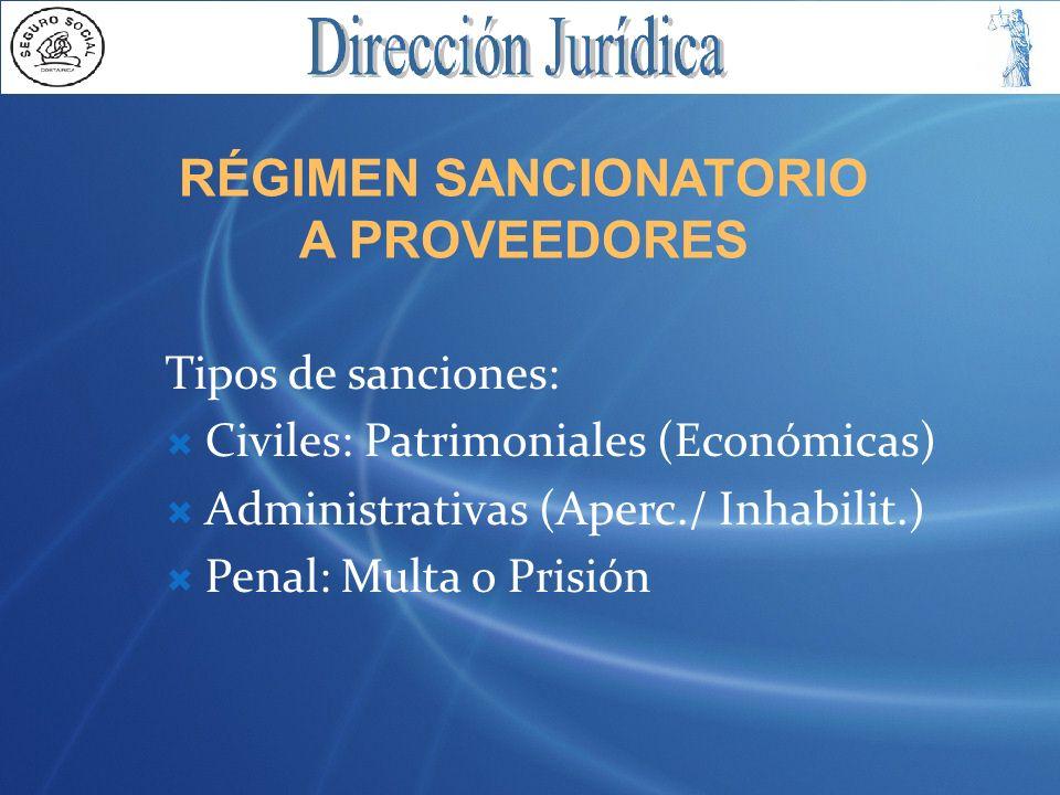 RÉGIMEN SANCIONATORIO A PROVEEDORES