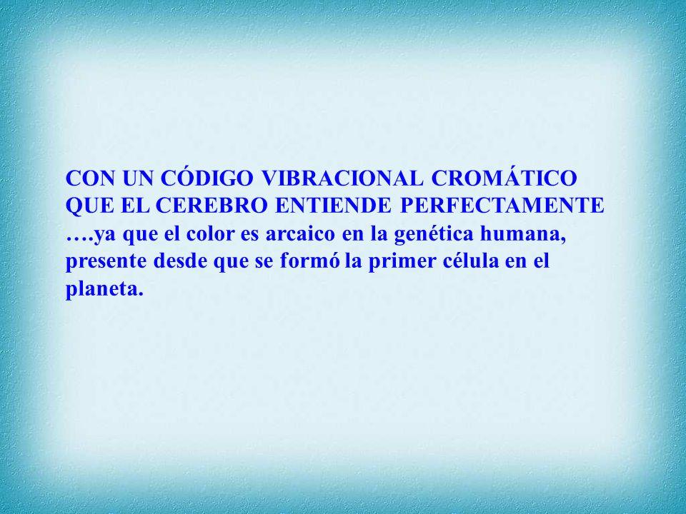 CON UN CÓDIGO VIBRACIONAL CROMÁTICO QUE EL CEREBRO ENTIENDE PERFECTAMENTE ….ya que el color es arcaico en la genética humana, presente desde que se formó la primer célula en el planeta.